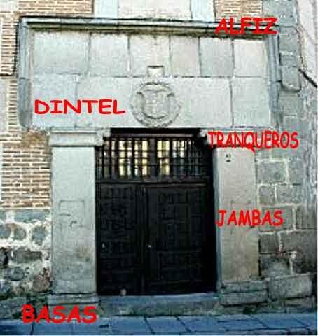 Vocabulario for Las puertas de piedra amazon